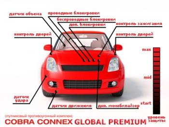 CobraConnex Global Premium