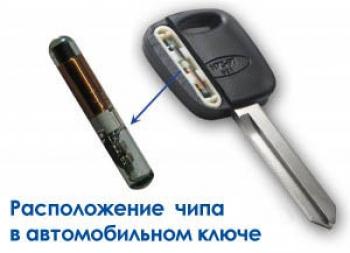 Чипы для автозапуска