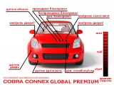CobraConnex Global Premium