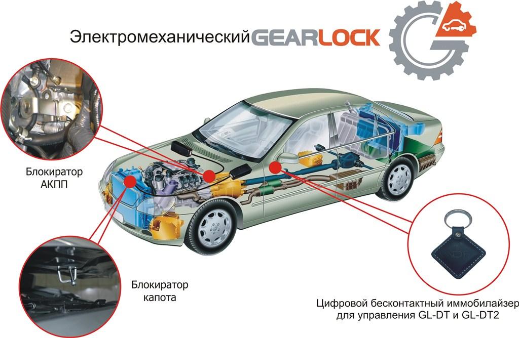 Автомобильные системы своими руками