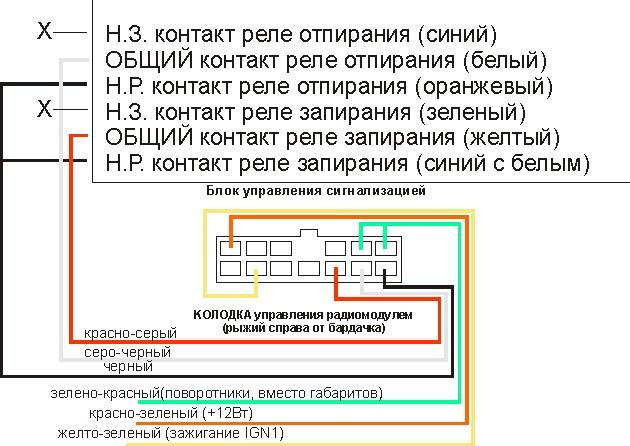Центральный замок схема